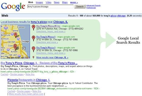Google Local Listing Submissions